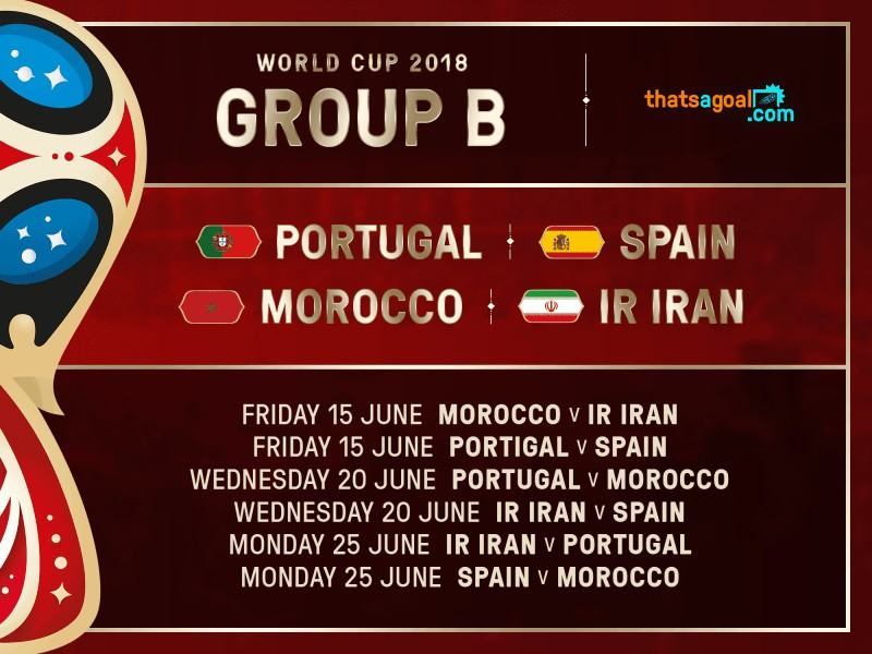 World Cup Group B betting tips