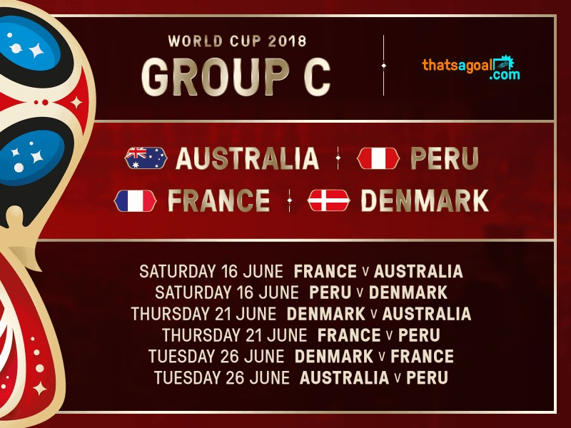 World Cup 2018 Group C betting tips