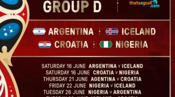 World Cup 2018 Group D betting tips