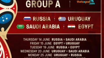 World Cup Group A fixtures