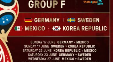 World Cup 2018 Group F fixtures
