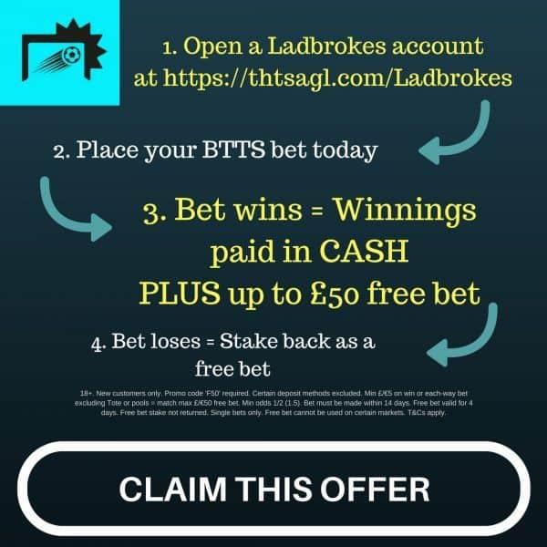 Ladbrokes BTTS free bet