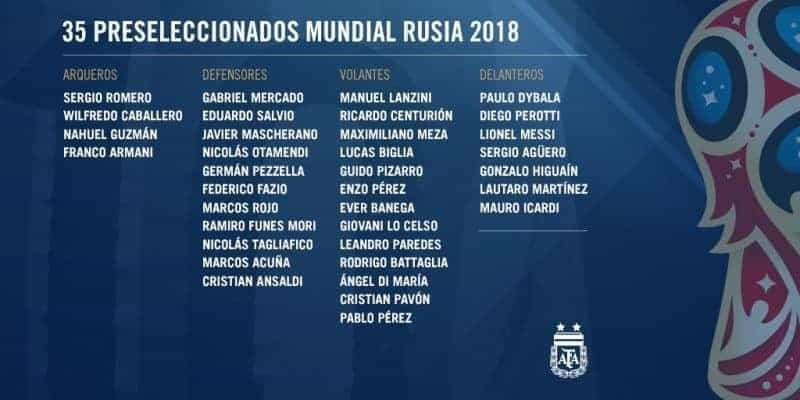 Argentina's World Cup 2018 squad