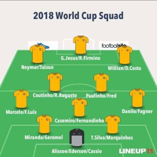 Brazil World Cup squad