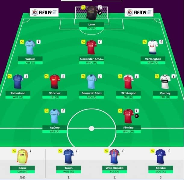 Fantasy Football Predictions and Tips for Gameweek 1 2018/19