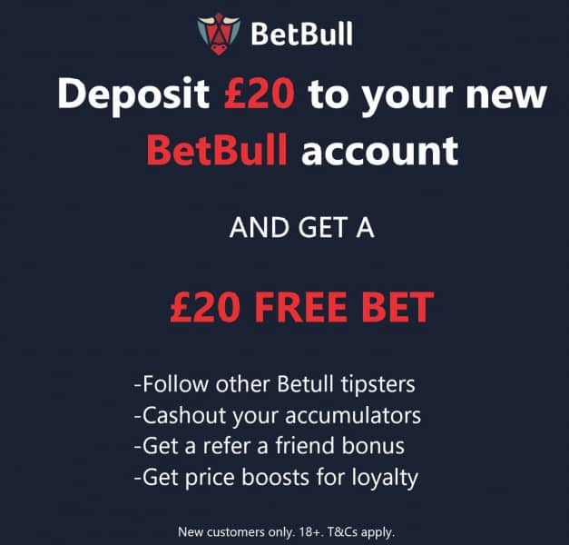 BetBull-Twitter Man City vs Rotherham Predictions, Betting Tips and Preview: FA Cup