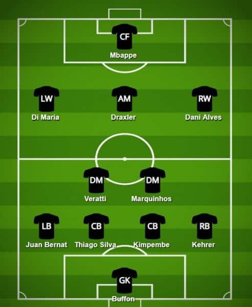 PSG-team-leaked CONFIRMED: PSG Starting 11 vs Manchester United
