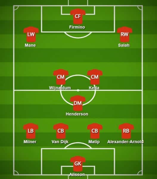 Liverpool-Starting-11-vs-Porto Liverpool's Predicted Line-up vs Porto in the Champions League Quarter Final