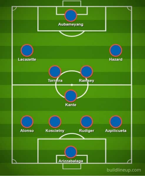 Arsenal-Chelsea-combined-11 Chelsea vs Arsenal: A Europa League Final Combined 11