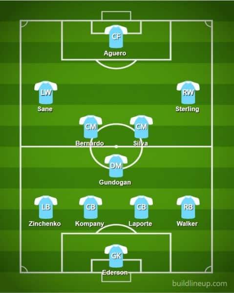 Man City line-up vs Brighton