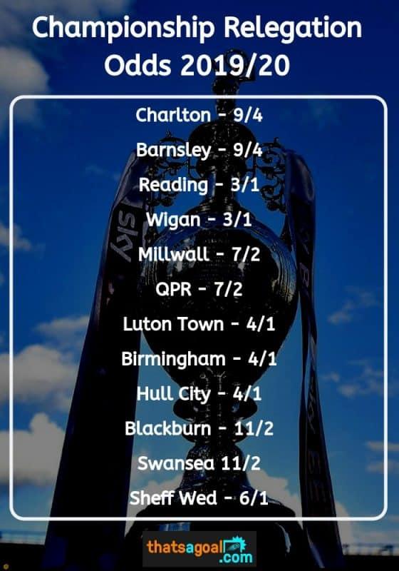 Championship relegation odds 2019/20