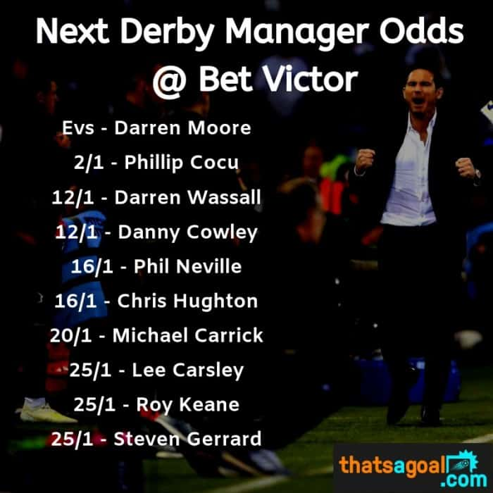 Next Derby manager odds