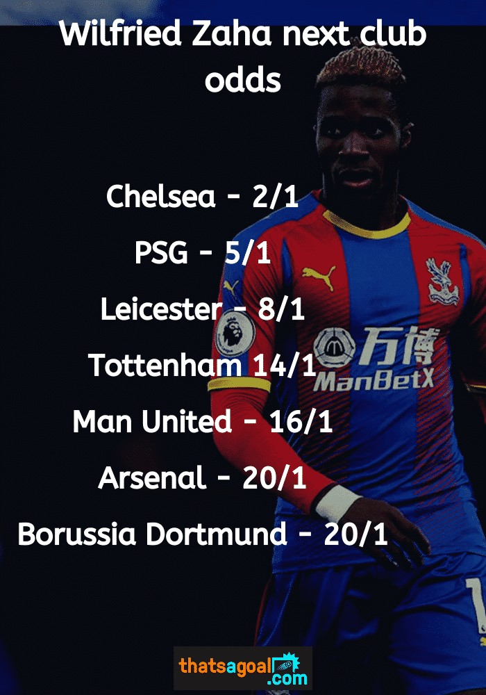 Zaha next club odds