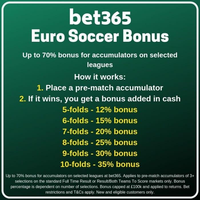 Euro Soccer Bonus tips