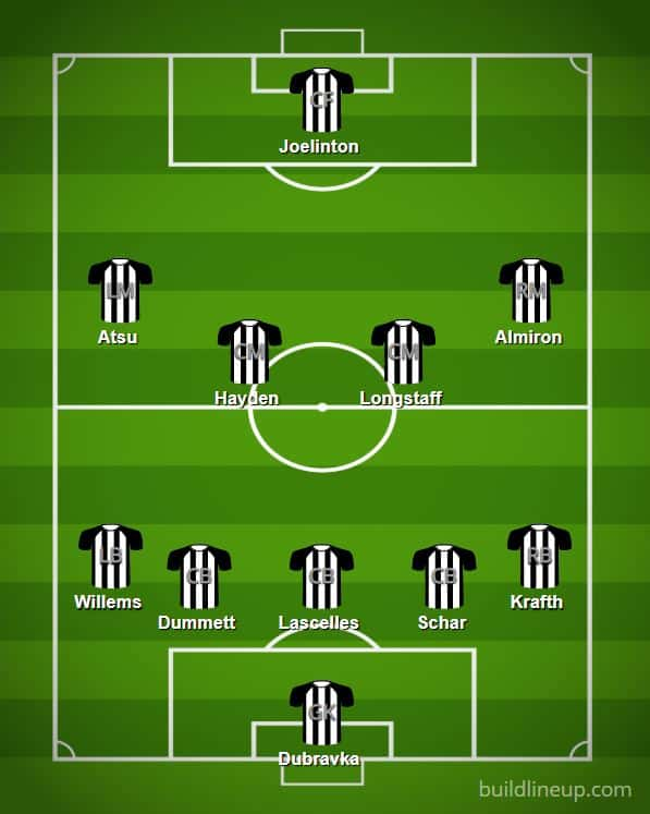 Newcastle starting 11 v Liverpool