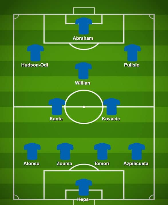 Chelsea predicted line-up