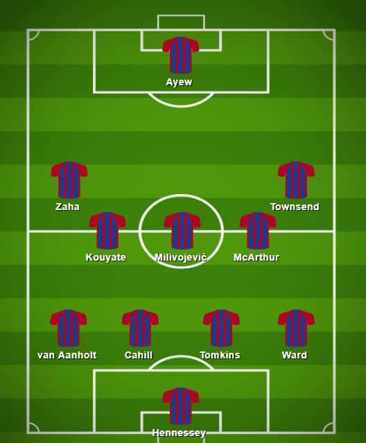 Crystal Palace predicted line-up