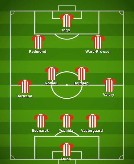 Southampton predicted line-up