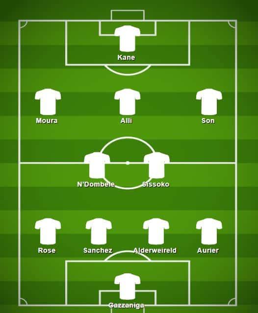 Tottenham starting 11
