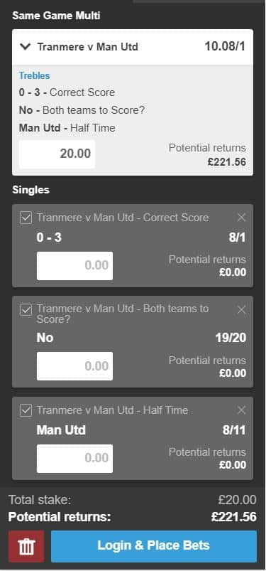Tranmere vs Man United tips
