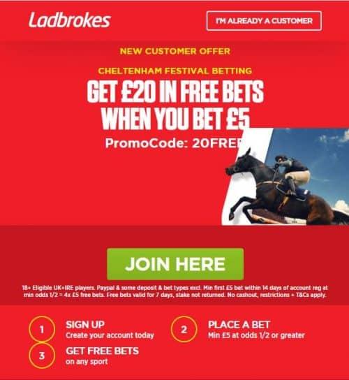 Ladbrokes Cheltenham free bet