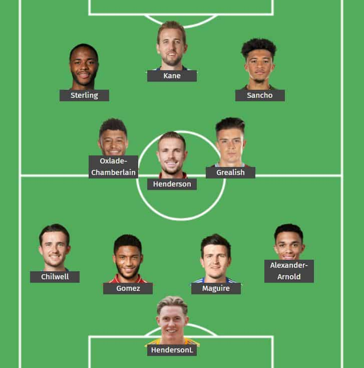 England starting 11 Euro 2021