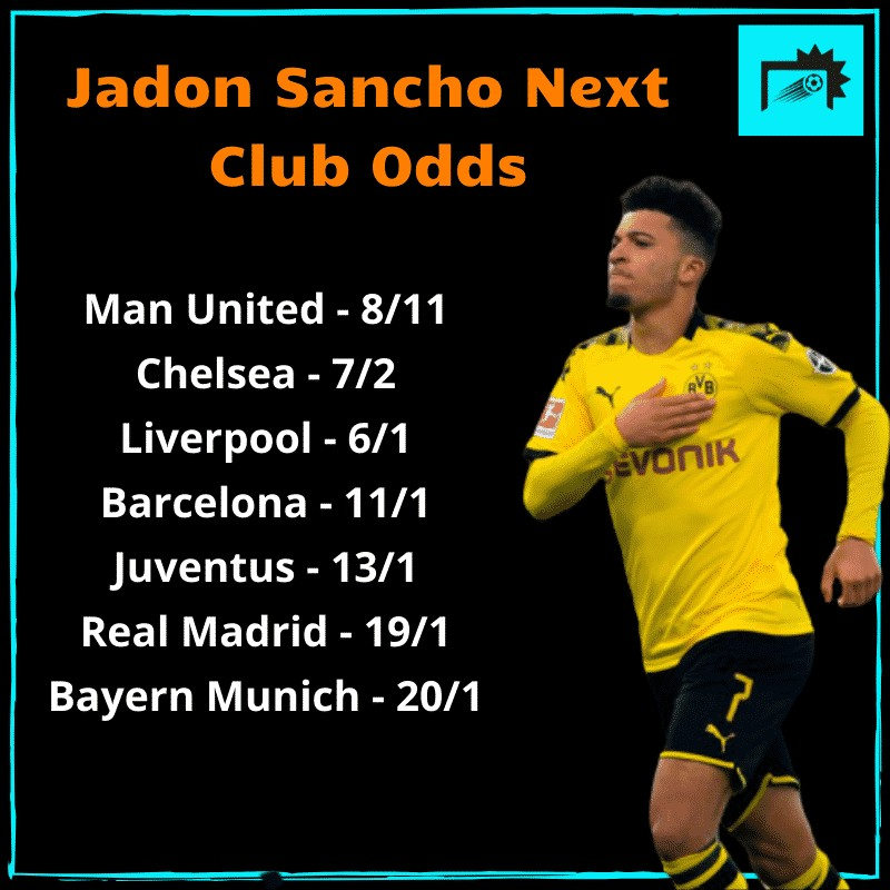 Sancho next club odds