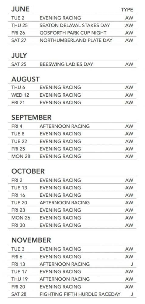 Newcastle race fixtures