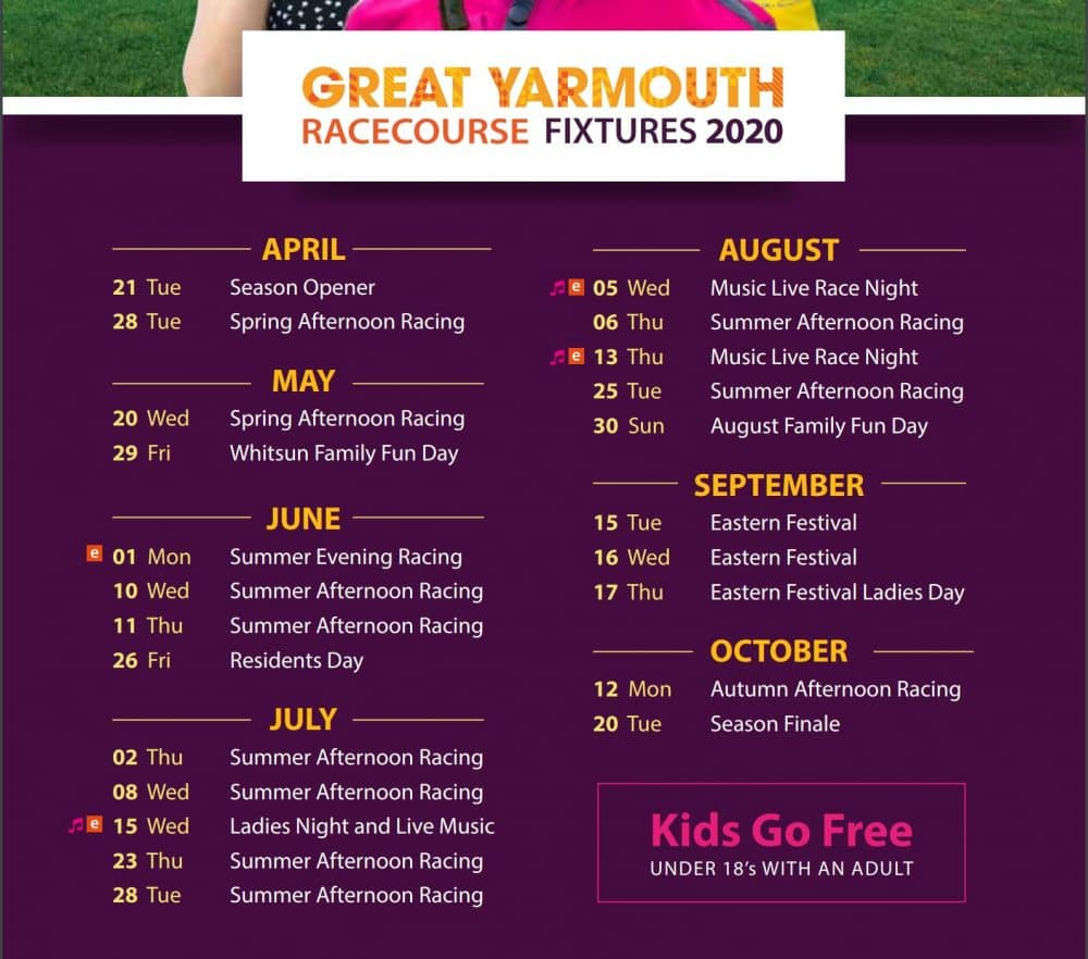 Yarmouth races fixtures