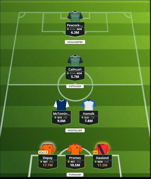 Nations League FF
