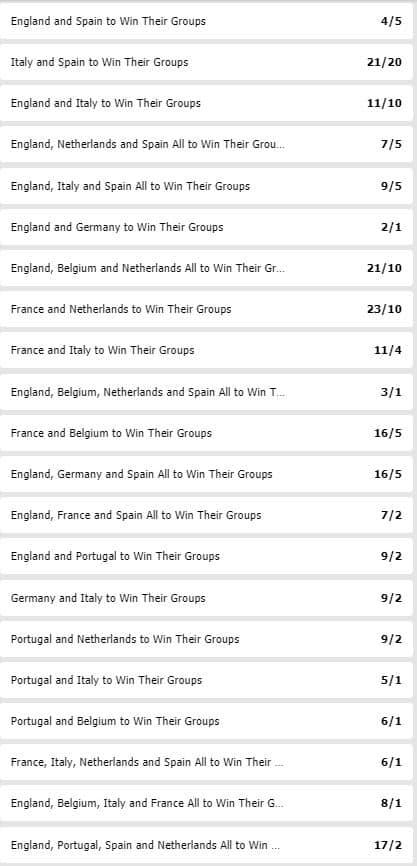 Euro 2020 group winner acca tips